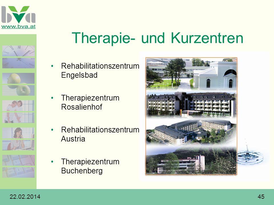22.02.201445 Therapie- und Kurzentren Rehabilitationszentrum Engelsbad Therapiezentrum Rosalienhof Rehabilitationszentrum Austria Therapiezentrum Buch