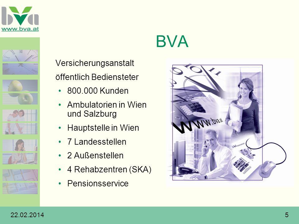 22.02.20145 BVA Versicherungsanstalt öffentlich Bediensteter 800.000 Kunden Ambulatorien in Wien und Salzburg Hauptstelle in Wien 7 Landesstellen 2 Au