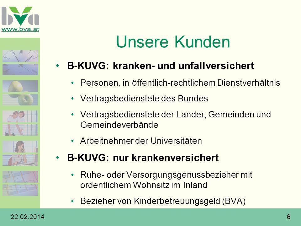 22.02.20147 Unsere Kunden B-KUVG nur unfallversichert geringfügig Beschäftigte ausgenommen von der KV/UV nach dem B-KUVG wenn durch Landesgesetz eine Krankenfürsorgeeinrichtung zuständig ist Zivildiener