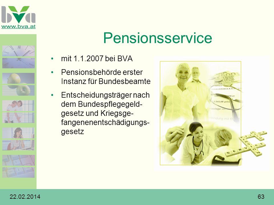 22.02.201463 Pensionsservice mit 1.1.2007 bei BVA Pensionsbehörde erster Instanz für Bundesbeamte Entscheidungsträger nach dem Bundespflegegeld- geset