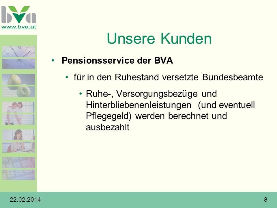 22.02.20148 Unsere Kunden Pensionsservice der BVA für in den Ruhestand versetzte Bundesbeamte Ruhe-, Versorgungsbezüge und Hinterbliebenenleistungen (