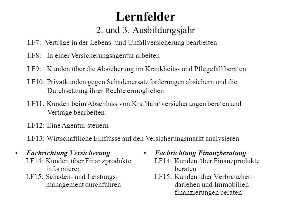Lernfelder 2. und 3. Ausbildungsjahr Fachrichtung Versicherung LF14: Kunden über Finanzprodukte informieren LF15: Schaden- und Leistungs- management d