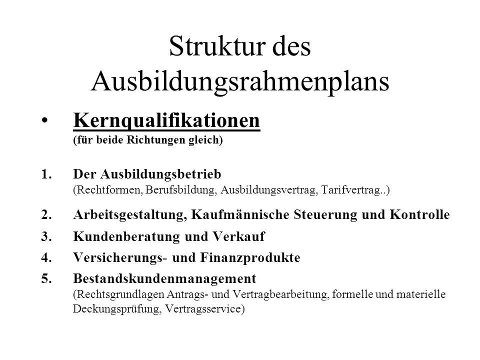 Struktur des Ausbildungsrahmenplans Kernqualifikationen (für beide Richtungen gleich) 1.Der Ausbildungsbetrieb (Rechtformen, Berufsbildung, Ausbildung