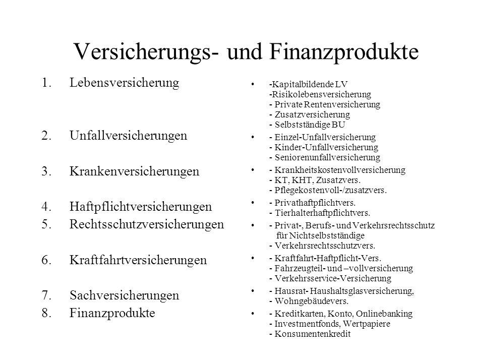 Versicherungs- und Finanzprodukte 1.Lebensversicherung 2.Unfallversicherungen 3.Krankenversicherungen 4.Haftpflichtversicherungen 5.Rechtsschutzversic
