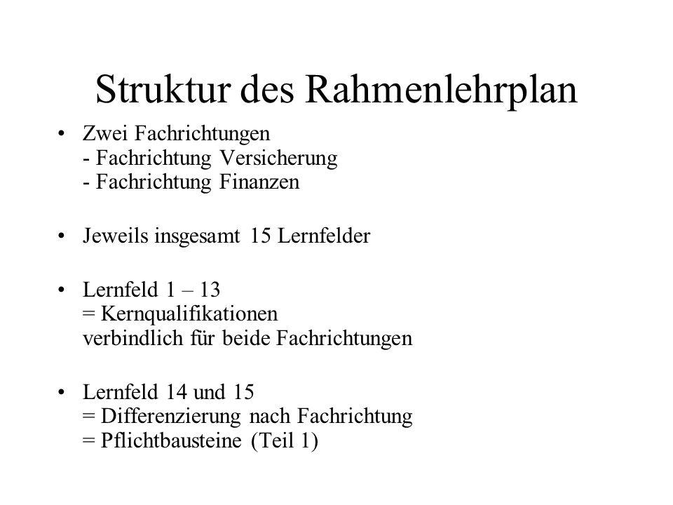 Struktur des Rahmenlehrplan Zwei Fachrichtungen - Fachrichtung Versicherung - Fachrichtung Finanzen Jeweils insgesamt 15 Lernfelder Lernfeld 1 – 13 =