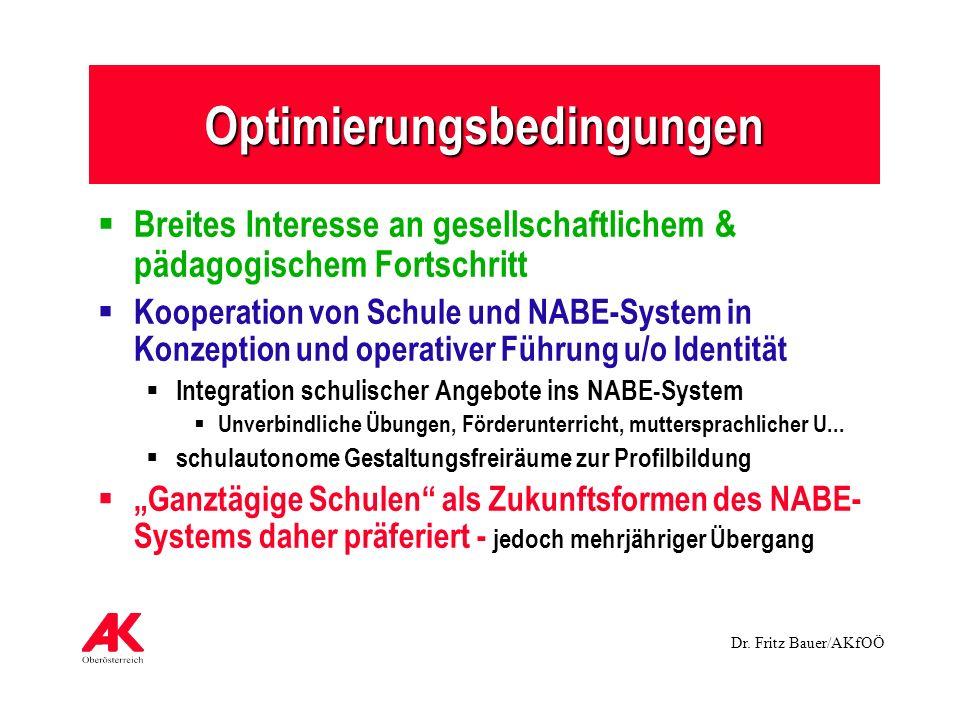 Dr. Fritz Bauer/AKfOÖ Optimierungsbedingungen Breites Interesse an gesellschaftlichem & pädagogischem Fortschritt Kooperation von Schule und NABE-Syst