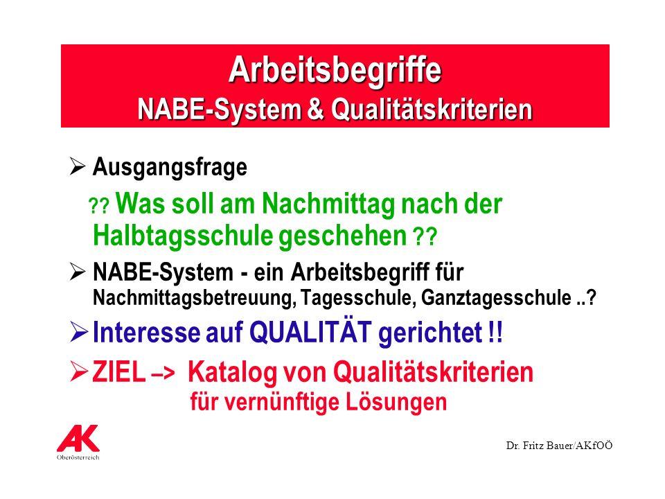 Dr. Fritz Bauer/AKfOÖ Arbeitsbegriffe NABE-System & Qualitätskriterien Ausgangsfrage ?? Was soll am Nachmittag nach der Halbtagsschule geschehen ?? NA