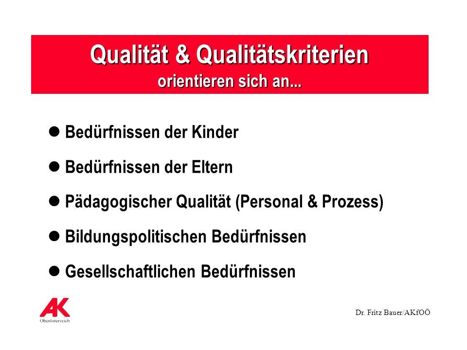 Dr. Fritz Bauer/AKfOÖ Qualität & Qualitätskriterien orientieren sich an... Bedürfnissen der Kinder Bedürfnissen der Eltern Pädagogischer Qualität (Per