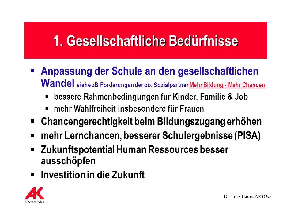 Dr. Fritz Bauer/AKfOÖ 1. Gesellschaftliche Bedürfnisse Anpassung der Schule an den gesellschaftlichen Wandel siehe zB Forderungen der oö. Sozialpartne