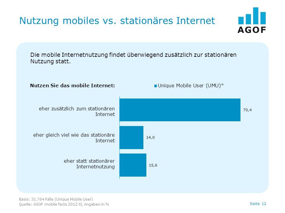 Seite 12 Nutzung mobiles vs.