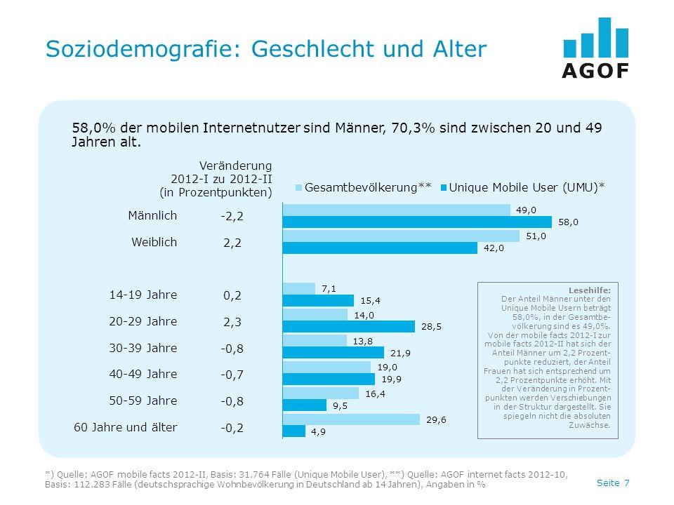 Seite 8 Soziodemografie: Bildung *) Quelle: AGOF mobile facts 2012-II, Basis: 31.764 Fälle (Unique Mobile User), **) Quelle: AGOF internet facts 2012-10, Basis: 112.283 Fälle (deutschsprachige Wohnbevölkerung in Deutschland ab 14 Jahren), Angaben in % Höchster Schulabschluss Haupt- bzw.
