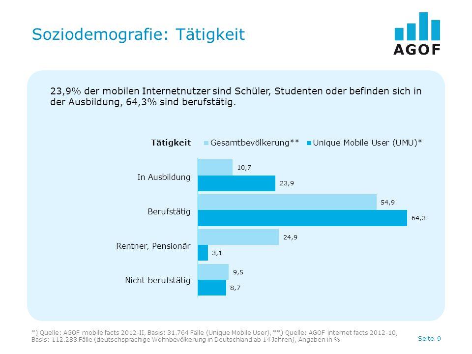 Seite 10 Soziodemografie: Einkommen *) Quelle: AGOF mobile facts 2012-II, Basis: 31.764 Fälle (Unique Mobile User), **) Quelle: AGOF internet facts 2012-10, Basis: 112.283 Fälle (deutschsprachige Wohnbevölkerung in Deutschland ab 14 Jahren), Angaben in % Haushaltsnettoeinkommen bis unter 1.000 Euro 1.000 bis unter 2.000 Euro 2.000 bis unter 3.000 Euro 3.000 bis unter 4.000 Euro 4.000 Euro und mehr 41,1% der mobilen Internetnutzer leben in Haushalten, die über ein Nettoeinkommen von 3.000 EUR oder mehr verfügen.