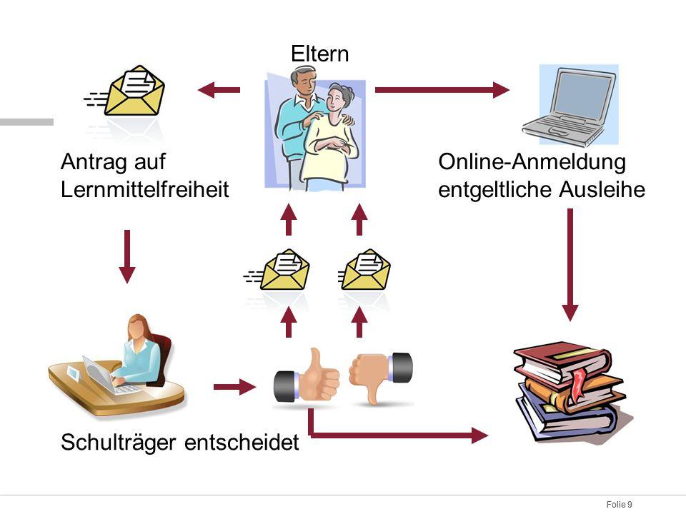Folie 9 Antrag auf Lernmittelfreiheit Online-Anmeldung entgeltliche Ausleihe Schulträger entscheidet Eltern