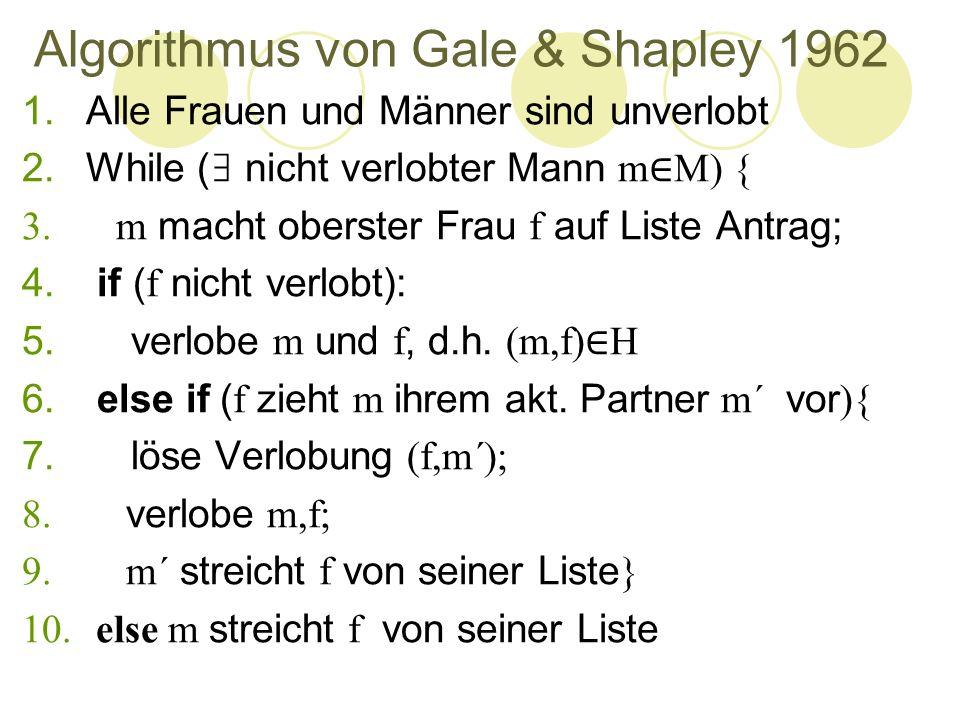 Algorithmus von Gale & Shapley 1962 1.Alle Frauen und Männer sind unverlobt 2.While ( nicht verlobter Mann m M) { 3. m macht oberster Frau f auf Liste