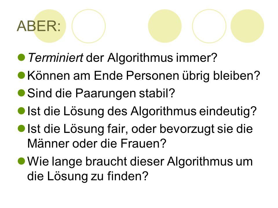 ABER: Terminiert der Algorithmus immer? Können am Ende Personen übrig bleiben? Sind die Paarungen stabil? Ist die Lösung des Algorithmus eindeutig? Is