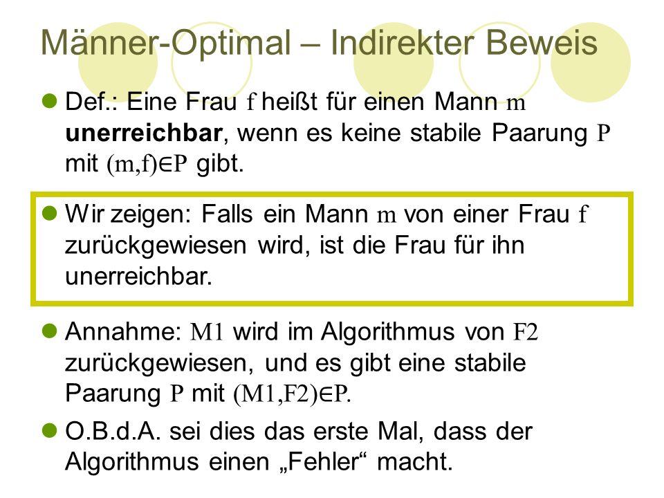 Männer-Optimal – Indirekter Beweis Def.: Eine Frau f heißt für einen Mann m unerreichbar, wenn es keine stabile Paarung P mit (m,f) P gibt. Annahme: M
