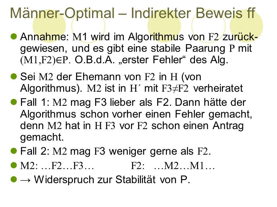Männer-Optimal – Indirekter Beweis ff Annahme: M 1 wird im Algorithmus von F2 zurück- gewiesen, und es gibt eine stabile Paarung P mit (M1,F2) P. O.B.