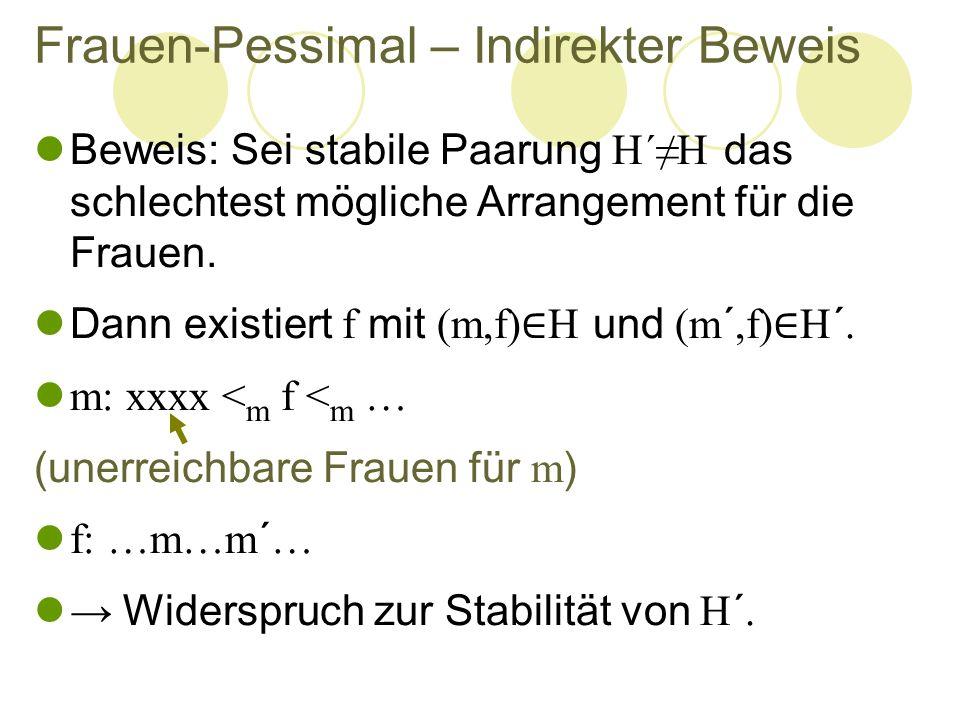 Frauen-Pessimal – Indirekter Beweis Beweis: Sei stabile Paarung H´H das schlechtest mögliche Arrangement für die Frauen. Dann existiert f mit (m,f) H