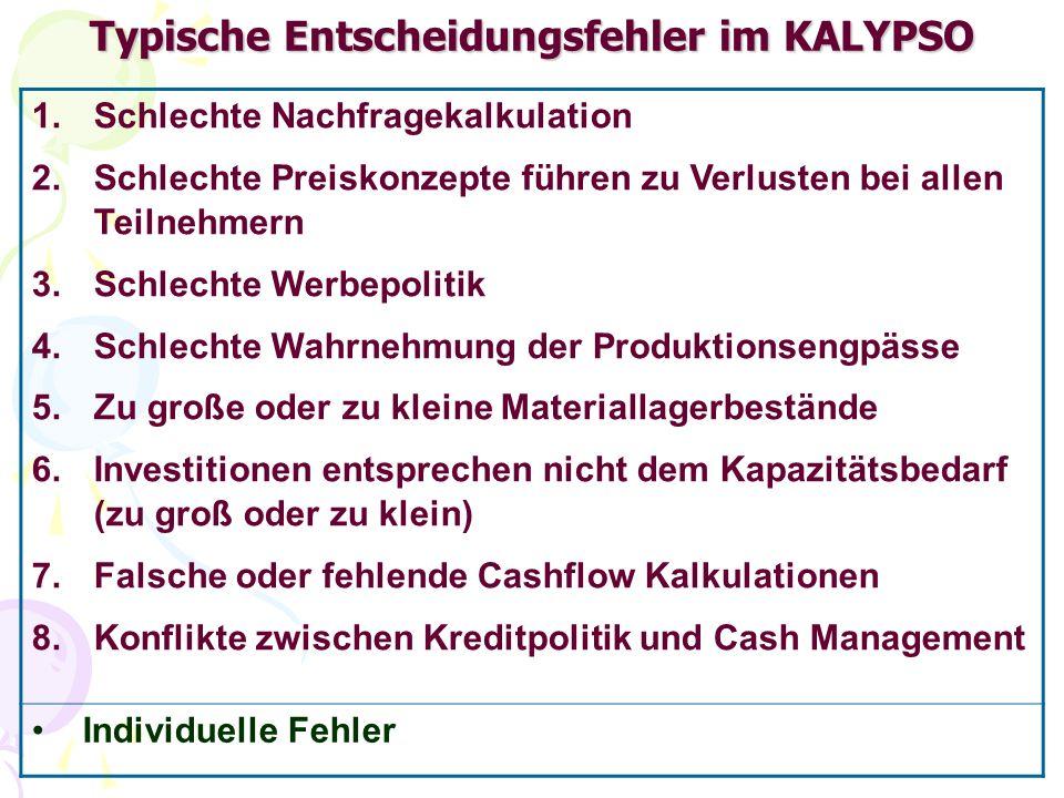 Typische Entscheidungsfehler im KALYPSO 1.Schlechte Nachfragekalkulation 2.Schlechte Preiskonzepte führen zu Verlusten bei allen Teilnehmern 3.Schlechte Werbepolitik 4.Schlechte Wahrnehmung der Produktionsengpässe 5.Zu große oder zu kleine Materiallagerbestände 6.Investitionen entsprechen nicht dem Kapazitätsbedarf (zu groß oder zu klein) 7.Falsche oder fehlende Cashflow Kalkulationen 8.Konflikte zwischen Kreditpolitik und Cash Management Individuelle Fehler