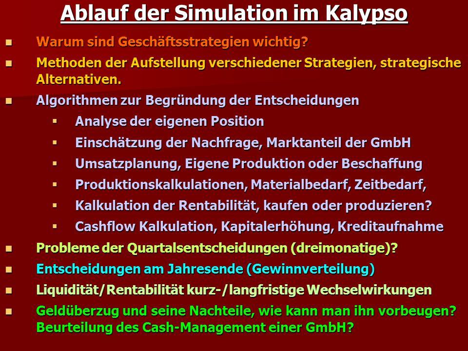 Ablauf der Simulation im Kalypso Warum sind Geschäftsstrategien wichtig.