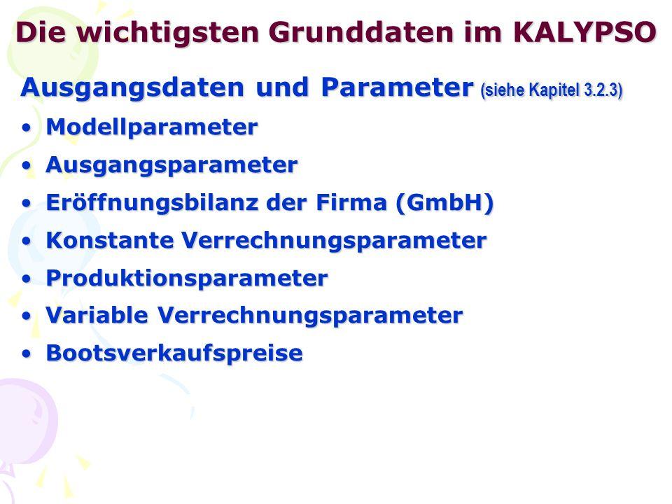 Die wichtigsten Grunddaten im KALYPSO Ausgangsdaten und Parameter (siehe Kapitel 3.2.3) ModellparameterModellparameter AusgangsparameterAusgangsparameter Eröffnungsbilanz der Firma (GmbH)Eröffnungsbilanz der Firma (GmbH) Konstante VerrechnungsparameterKonstante Verrechnungsparameter ProduktionsparameterProduktionsparameter Variable VerrechnungsparameterVariable Verrechnungsparameter BootsverkaufspreiseBootsverkaufspreise