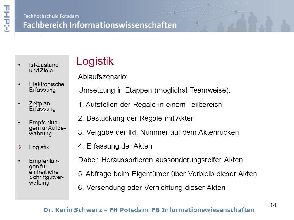 14 Dr. Karin Schwarz – FH Potsdam, FB Informationswissenschaften Logistik Ablaufszenario: Umsetzung in Etappen (möglichst Teamweise): 1. Aufstellen de