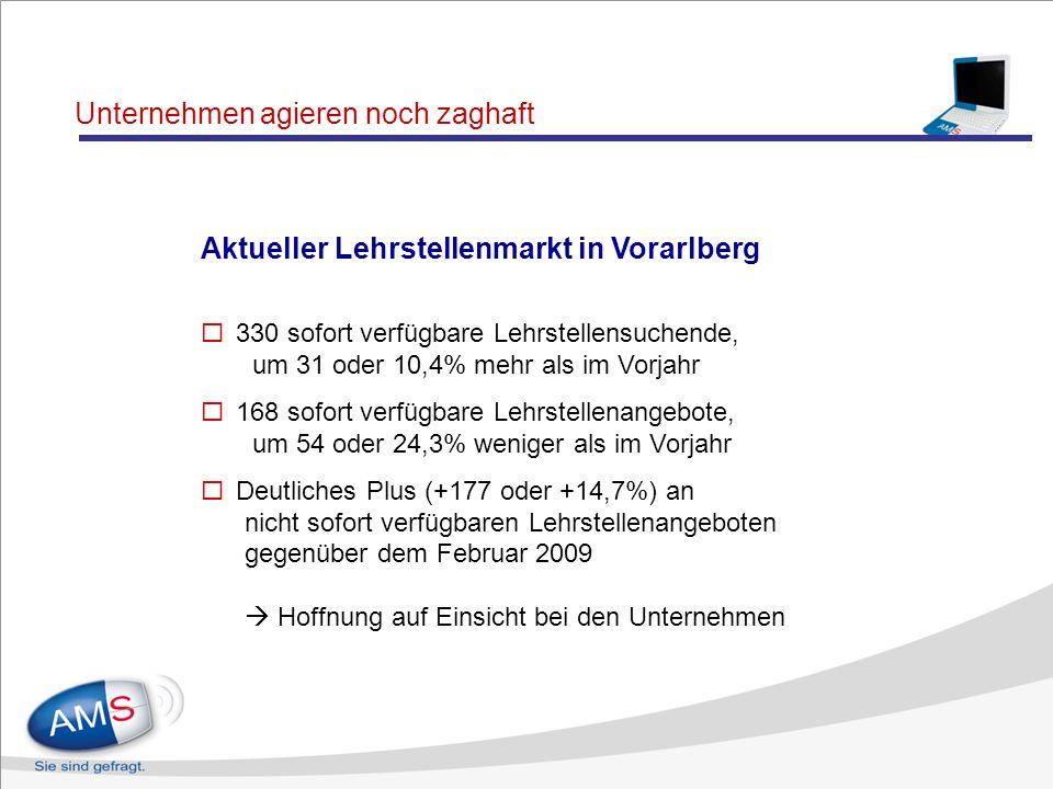 Rückgang der Lehrstellensuchenden Entwicklung der 15 Jährigen in Vorarlberg Auch in Vorarlberg ist deutlicher Rückgang zu erwarten