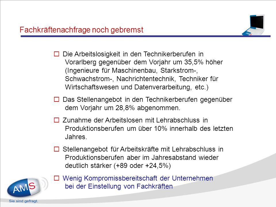 Unternehmen agieren noch zaghaft Aktueller Lehrstellenmarkt in Vorarlberg 330 sofort verfügbare Lehrstellensuchende, um 31 oder 10,4% mehr als im Vorj