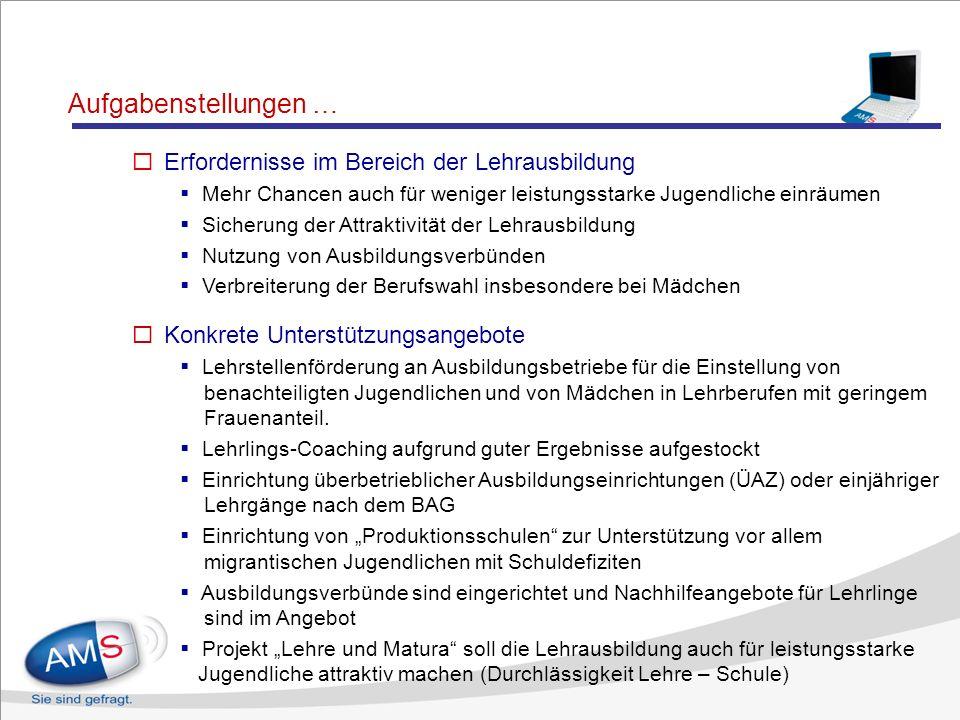 Fachkräftenachfrage noch gebremst Die Arbeitslosigkeit in den Technikerberufen in Vorarlberg gegenüber dem Vorjahr um 35,5% höher (Ingenieure für Masc