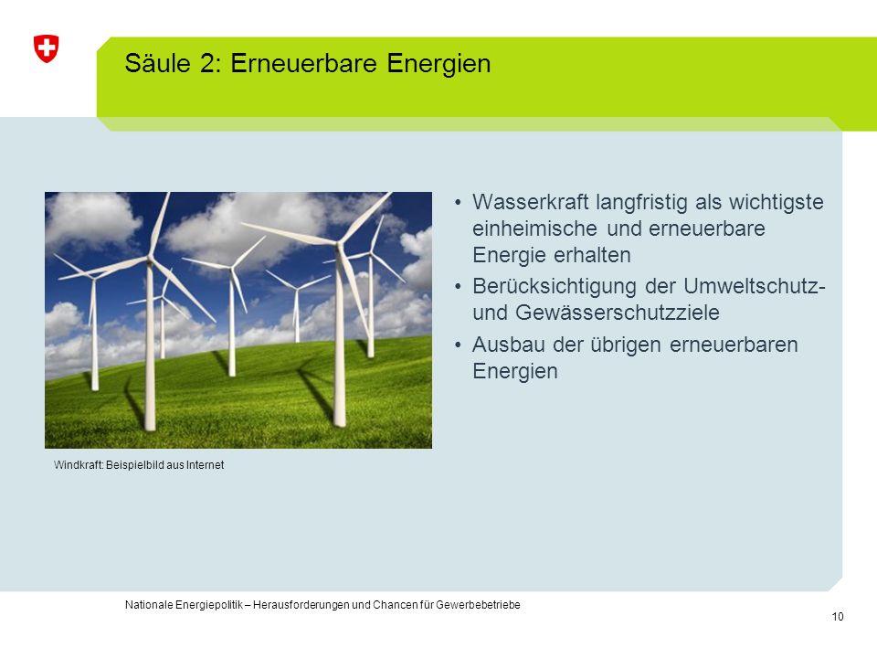 10 Nationale Energiepolitik – Herausforderungen und Chancen für Gewerbebetriebe Säule 2: Erneuerbare Energien Wasserkraft langfristig als wichtigste e