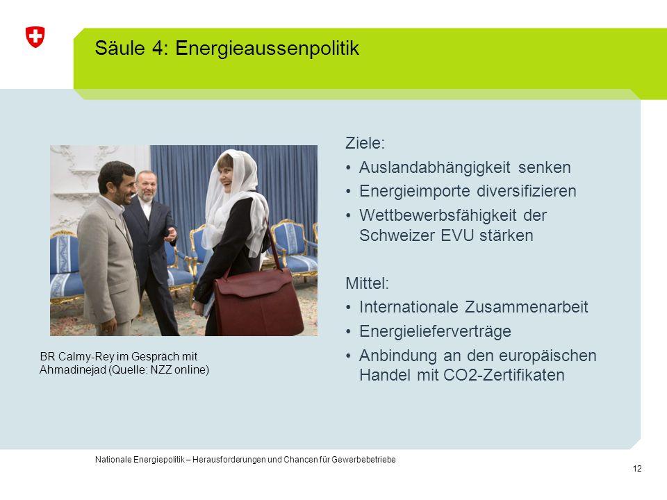 12 Nationale Energiepolitik – Herausforderungen und Chancen für Gewerbebetriebe Säule 4: Energieaussenpolitik Ziele: Auslandabhängigkeit senken Energi