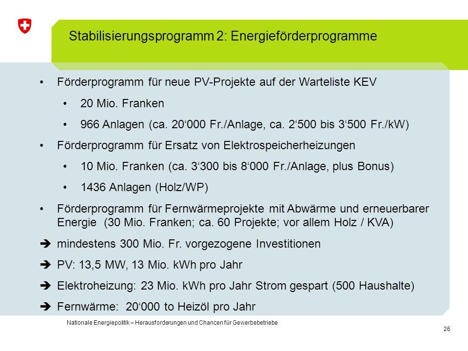 26 Nationale Energiepolitik – Herausforderungen und Chancen für Gewerbebetriebe Stabilisierungsprogramm 2: Energieförderprogramme Förderprogramm für n
