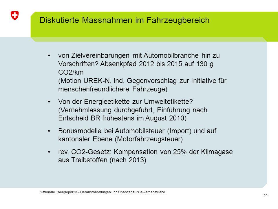 29 Nationale Energiepolitik – Herausforderungen und Chancen für Gewerbebetriebe Diskutierte Massnahmen im Fahrzeugbereich von Zielvereinbarungen mit A