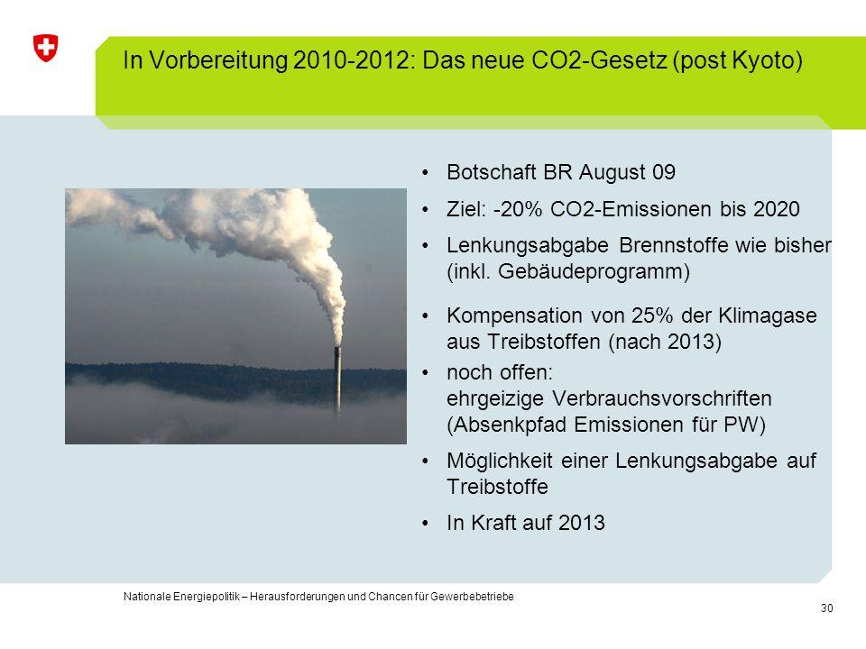 30 Nationale Energiepolitik – Herausforderungen und Chancen für Gewerbebetriebe In Vorbereitung 2010-2012: Das neue CO2-Gesetz (post Kyoto) Botschaft