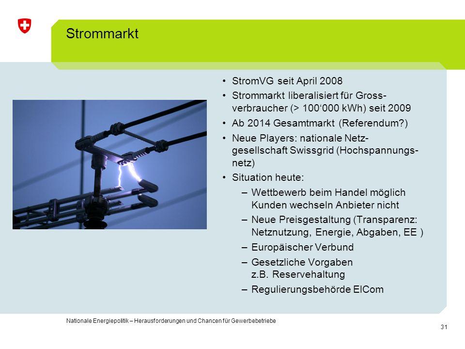 31 Nationale Energiepolitik – Herausforderungen und Chancen für Gewerbebetriebe Strommarkt StromVG seit April 2008 Strommarkt liberalisiert für Gross-