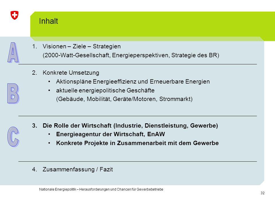 32 Nationale Energiepolitik – Herausforderungen und Chancen für Gewerbebetriebe Inhalt 1.Visionen – Ziele – Strategien (2000-Watt-Gesellschaft, Energi