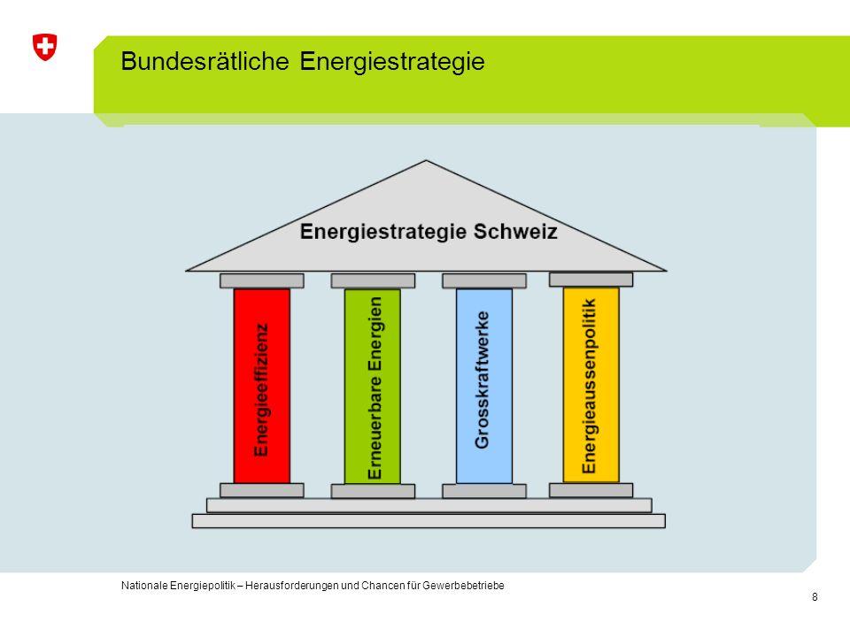 8 Nationale Energiepolitik – Herausforderungen und Chancen für Gewerbebetriebe Bundesrätliche Energiestrategie