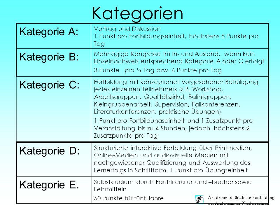 Akademie für ärztliche Fortbildung der Ärztekammer Niedersachsen Kategorien Kategorie A: Vortrag und Diskussion 1 Punkt pro Fortbildungseinheit, höchs