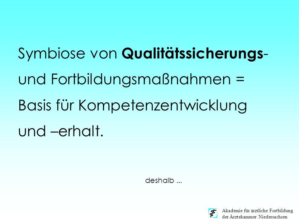 Akademie für ärztliche Fortbildung der Ärztekammer Niedersachsen Symbiose von Qualitätssicherungs - und Fortbildungsmaßnahmen = Basis für Kompetenzent