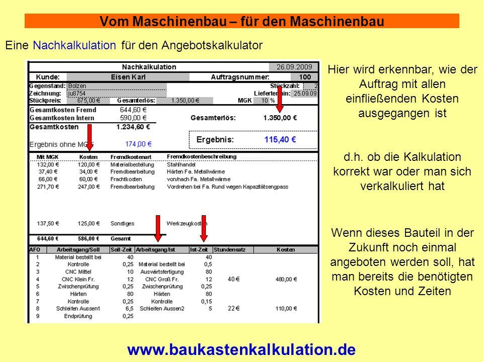 Vom Maschinenbau – für den Maschinenbau www.baukastenkalkulation.de Eine Nachkalkulation für den Angebotskalkulator Hier wird erkennbar, wie der Auftrag mit allen einfließenden Kosten ausgegangen ist d.h.