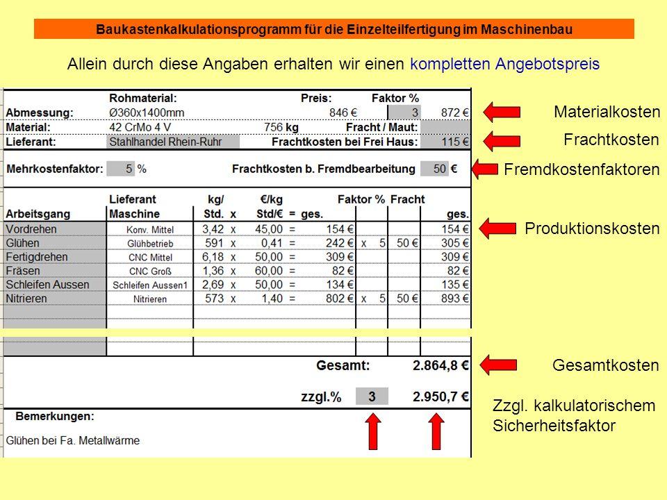 Baukastenkalkulationsprogramm für die Einzelteilfertigung im Maschinenbau Allein durch diese Angaben erhalten wir einen kompletten Angebotspreis Materialkosten Frachtkosten Fremdkostenfaktoren Produktionskosten Gesamtkosten Zzgl.
