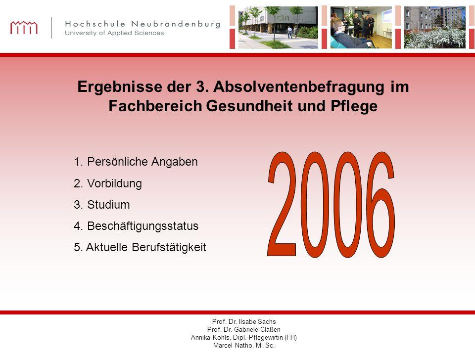 1 Ergebnisse der 3. Absolventenbefragung im Fachbereich Gesundheit und Pflege Prof. Dr. Ilsabe Sachs Prof. Dr. Gabriele Claßen Annika Kohls, Dipl.-Pfl