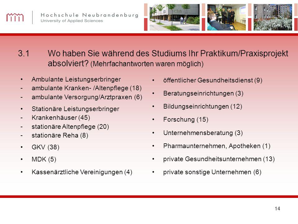 14 Ambulante Leistungserbringer -ambulante Kranken- /Altenpflege (18) -ambulante Versorgung/Arztpraxen (6) Stationäre Leistungserbringer -Krankenhäuse