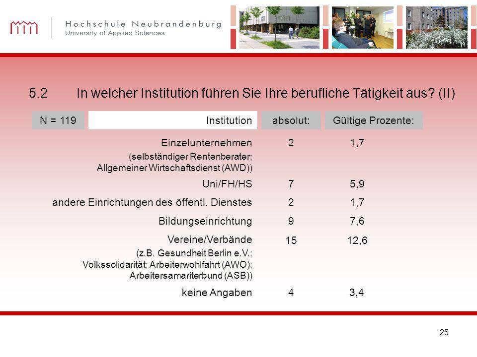 25 5.2In welcher Institution führen Sie Ihre berufliche Tätigkeit aus? (II) 3,44keine Angaben 12,6 15 Vereine/Verbände (z.B. Gesundheit Berlin e.V.; V