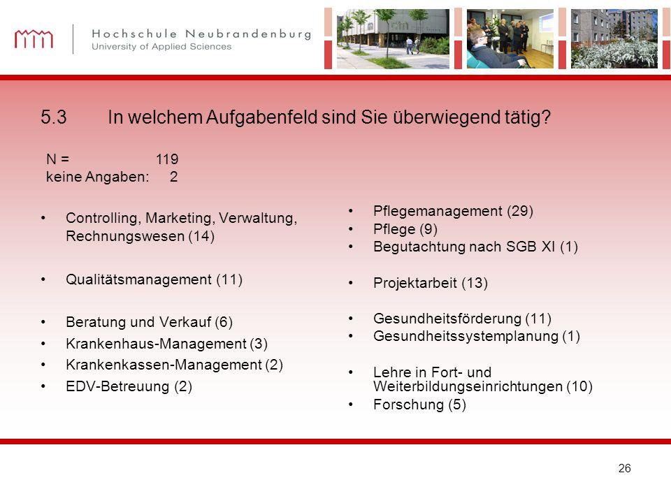 26 5.3In welchem Aufgabenfeld sind Sie überwiegend tätig? N = 119 keine Angaben: 2 Pflegemanagement (29) Pflege (9) Begutachtung nach SGB XI (1) Proje