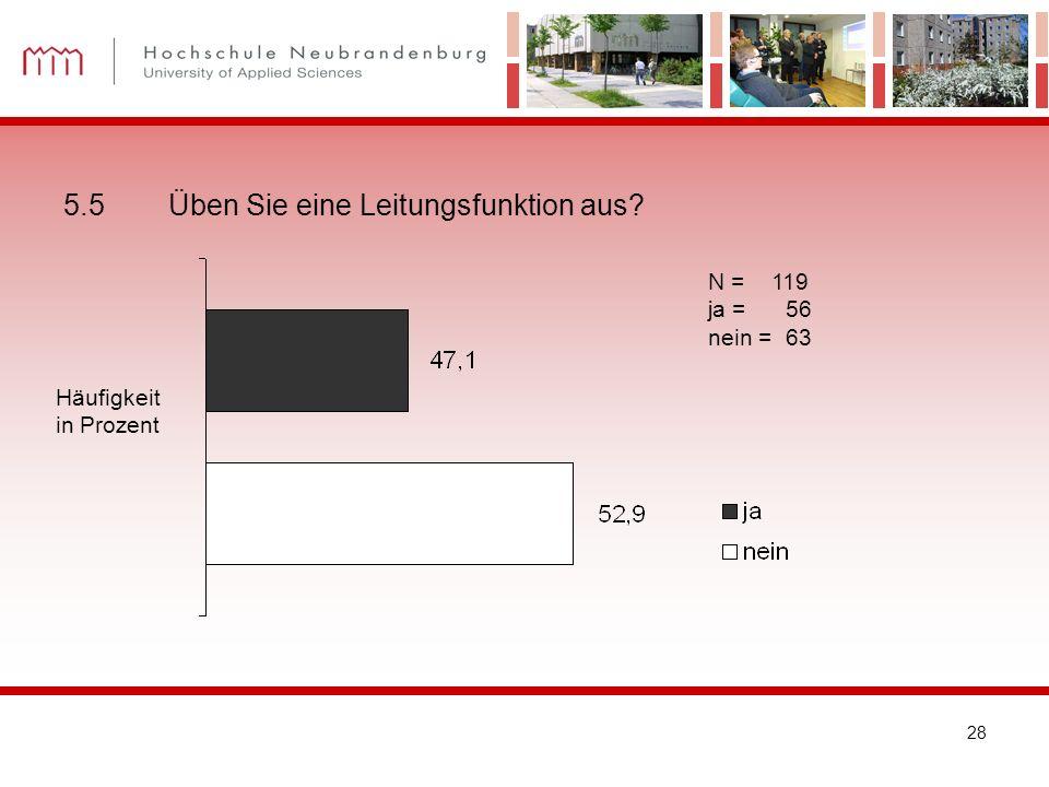 28 5.5Üben Sie eine Leitungsfunktion aus? N = 119 ja = 56 nein = 63 Häufigkeit in Prozent