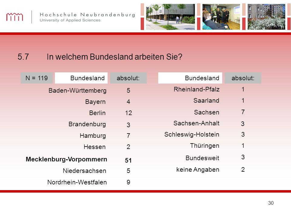 30 5.7In welchem Bundesland arbeiten Sie? 2Hessen 7Hamburg 3 Brandenburg 12Berlin 4 Bayern 5Baden-Württemberg absolut:BundeslandN = 119 51 Mecklenburg