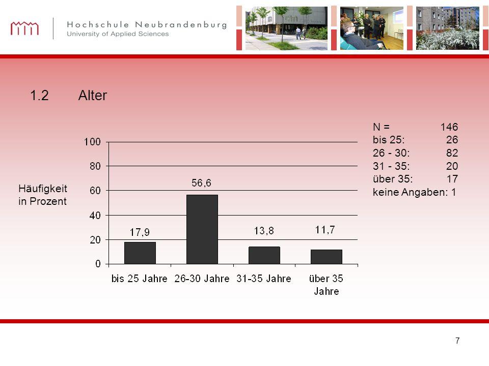 7 1.2Alter N = 146 bis 25: 26 26 - 30: 82 31 - 35: 20 über 35: 17 keine Angaben: 1 Häufigkeit in Prozent