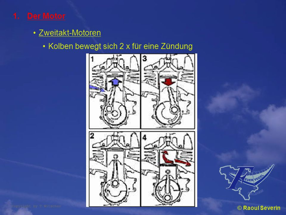 © Raoul Severin 1.Die Kühlung Luftkühlung Rippen am Zylinderkopf Mit oder ohne Gebläse Zylinderkopftemperatur ± 250° C Motor meist schwerer