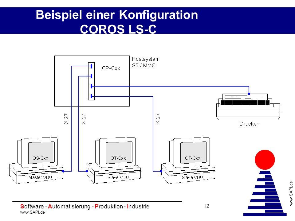 20 Software - Automatisierung - Produktion - Industrie www.SAPI.de 12 Beispiel einer Konfiguration COROS LS-C